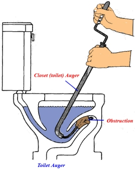 Toilet auger snake plug clog unclog unplug clean out repair plumber plumbing
